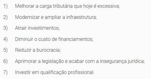 Lista com Desafios para reduzir o custo Brasil